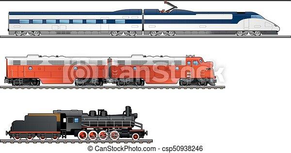Illustration Of Trains Evolution Of Trains Steam Locomotive