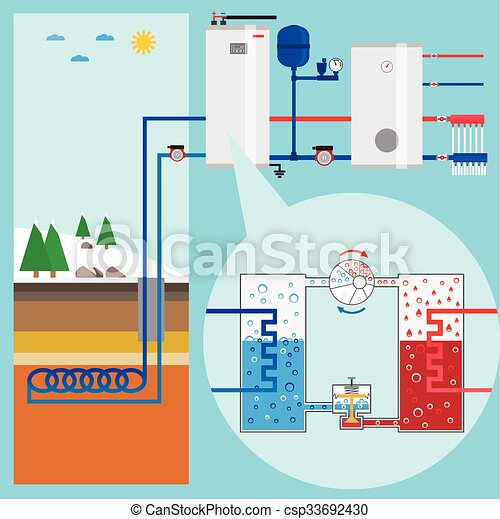 Illustration., pumpe, system., pump., energy., heizung,... Vektoren ...