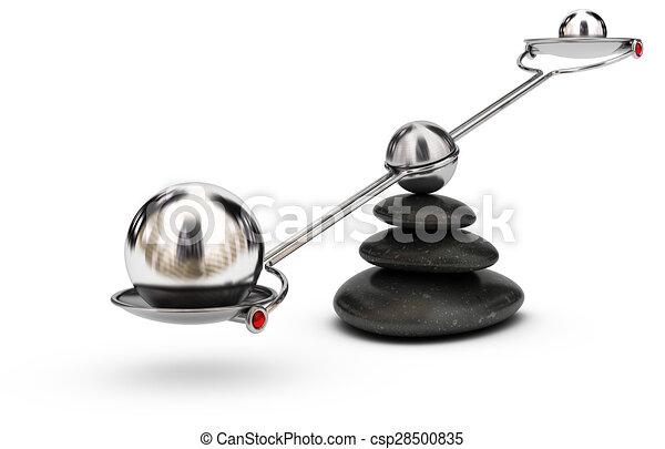 imbalance, pojęcie - csp28500835
