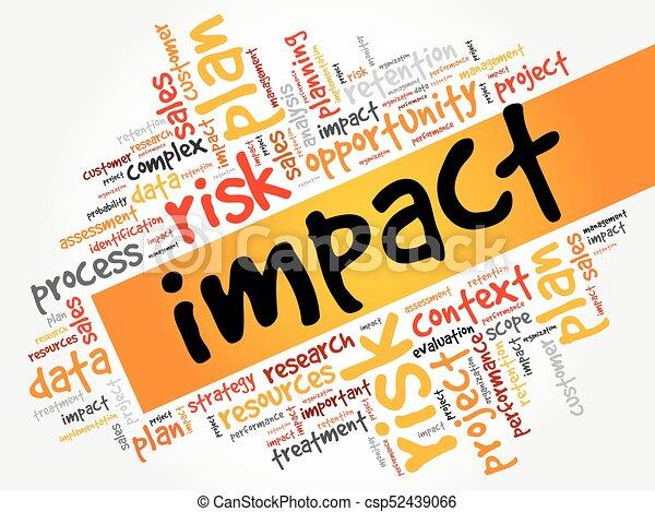 Impact word cloud - csp52439066