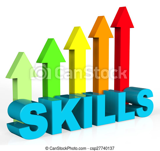 improve skills means improvement plan and abilities improve skills