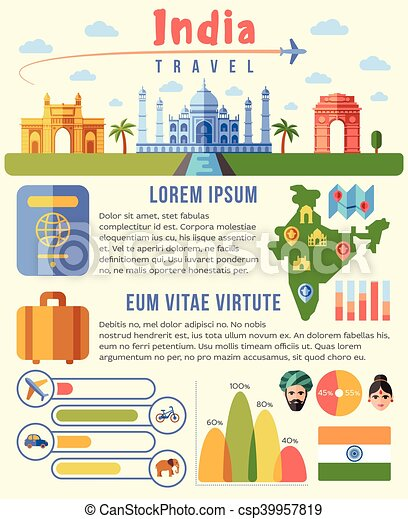 india vector traveling infographics template with landmarks and