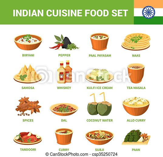 Indian cuisine food set with different dishes spices and ...