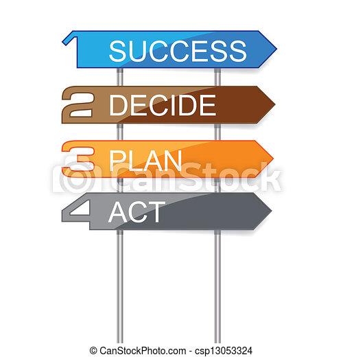 indicator step for success. - csp13053324