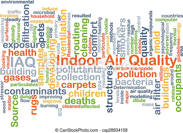 Indoor Air Quality Iaq Background Concept. Background Concept Wordcloud  Illustration Of Indoor Air Quality Iaq. | CanStock