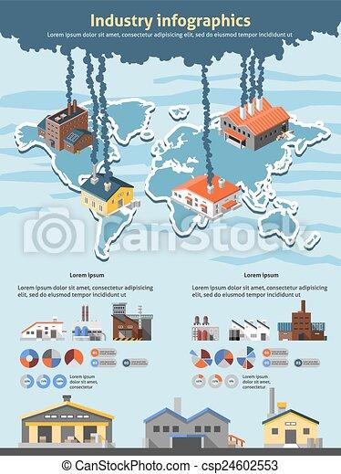 industrie, ensemble, infographics - csp24602553