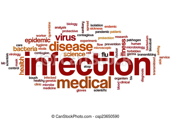 Infection word cloud - csp23650590
