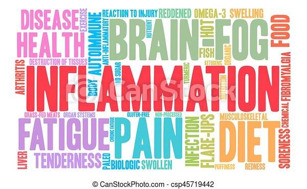 Inflammation Word Cloud - csp45719442