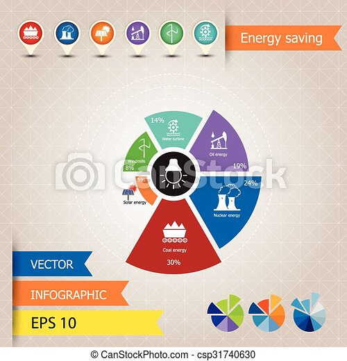 Info Graphic Chart Icon And Pie Graph Different Types Of Energy