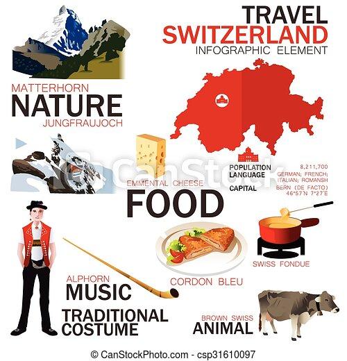 Infographic Svycarsko Zaklady Cestovani Vektor Zaklady