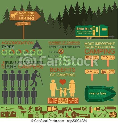 infographic, キャンプ, ハイキング, 屋外で - csp23934224