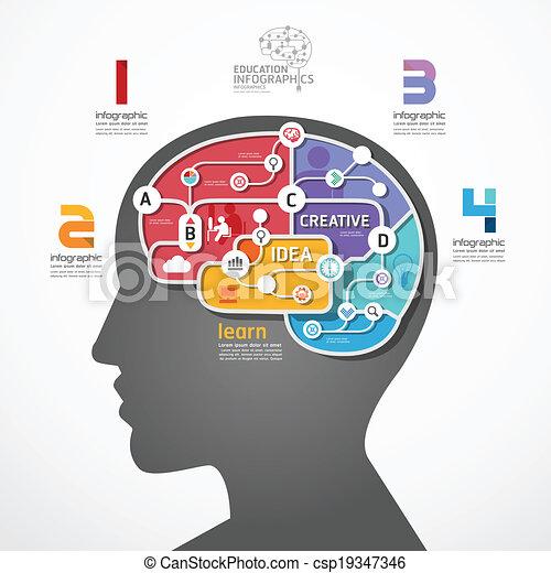 infographic, concept, illustratie, hersenen, vector, schakel, mal, sociaal, lijn - csp19347346