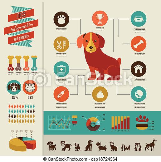 Informática e ícono de perros - csp18724364