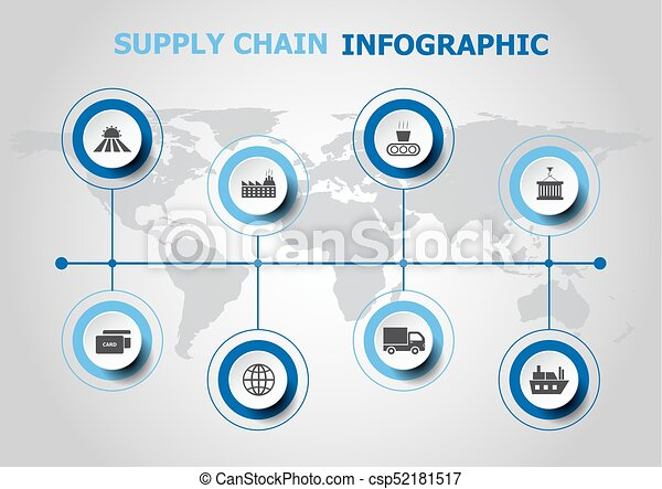 Infographic Design With Supply Chain Icons