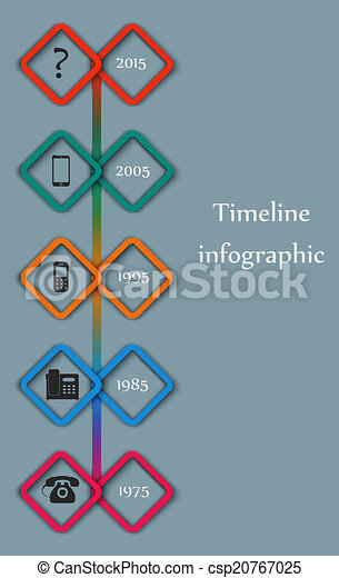 infographic, evolution., timeline, -, telefono, vettore, disegno, sagoma - csp20767025