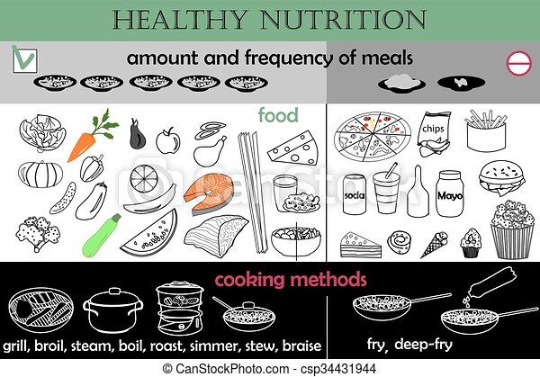 Brochure food healthy nutrition fresh Royalty Free Vector
