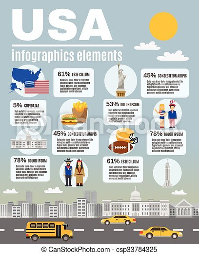 Infographic Layout Poster USA Culture