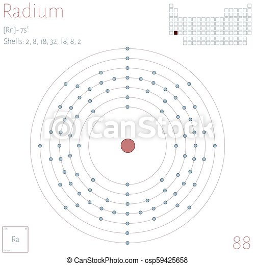 Infographic Of The Element Of Radium Large And Colorful Infographic