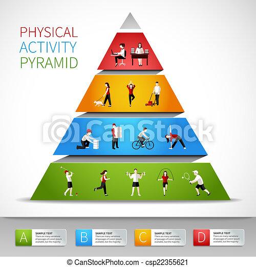 infographic, piramide, lichamelijke activiteit - csp22355621