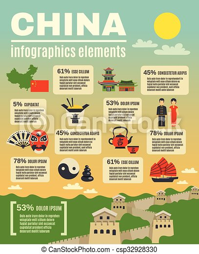 infographic presentation poster on chinese culture infographic