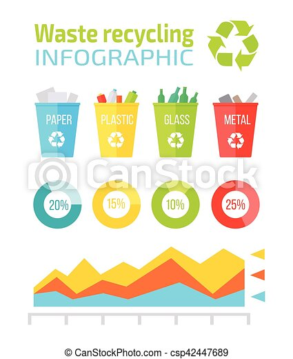 infographic, tracić, recycling - csp42447689