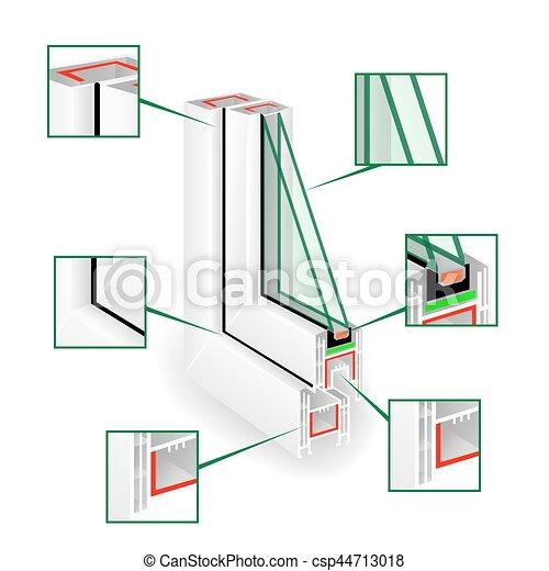 Perfil de ventana de plástico. El templo infográfico. Ilustración de vectores - csp44713018