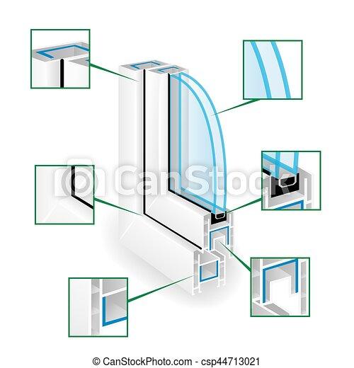 Perfil de ventana de plástico. El templo infográfico. Ilustración de vectores - csp44713021