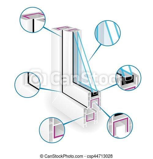 Perfil de ventana de plástico. El templo infográfico. Ilustración de vectores de estructura - csp44713028