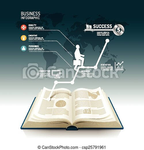 infographic, web, gebruikt, illustration., zakelijk, zijn, grafiek, idee, vector, opmaak, spandoek, stap, papier, succes, lijn, concept.can, opengeslagen boek, design. - csp25791961