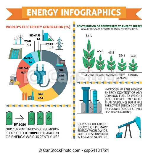 infographics-about-energy-and-illustrati