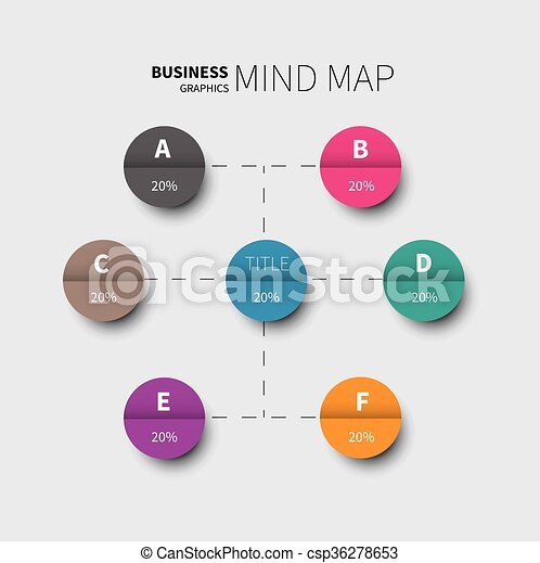 Infographics circle mind map vector business template summary with infographics circle mind map csp36278653 ccuart Choice Image