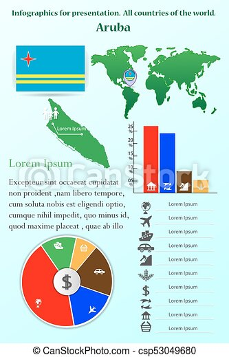 Infographics for presentation. All countries of the world. Aruba