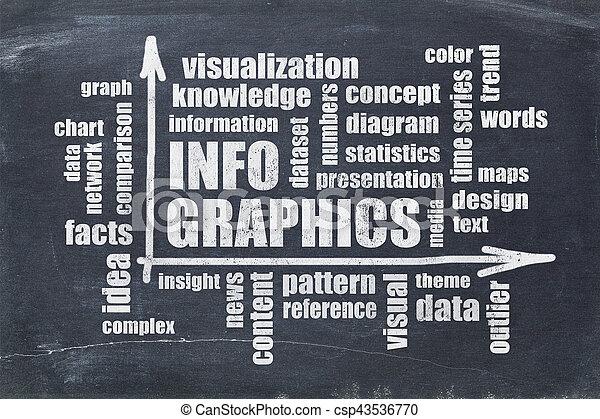 infographics word cloud on blackboard - csp43536770