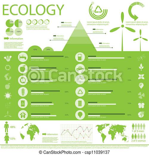 információs anyag, ökológia, grafikus - csp11039137
