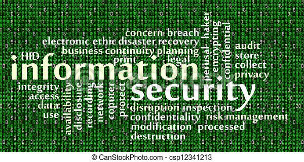 Information security - csp12341213