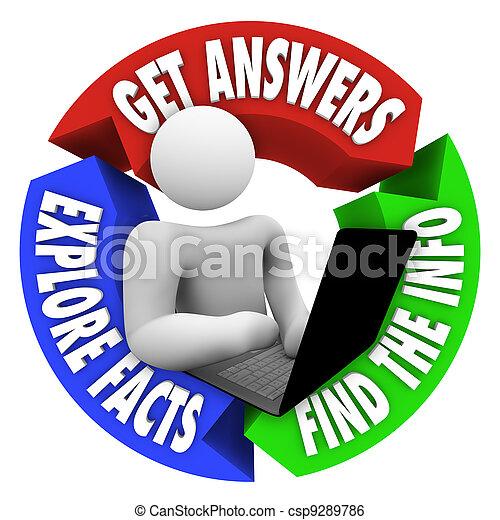 informazioni, laptop, ricerca, ricerca, persona, linea - csp9289786