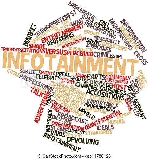 Infotainment - csp11788126