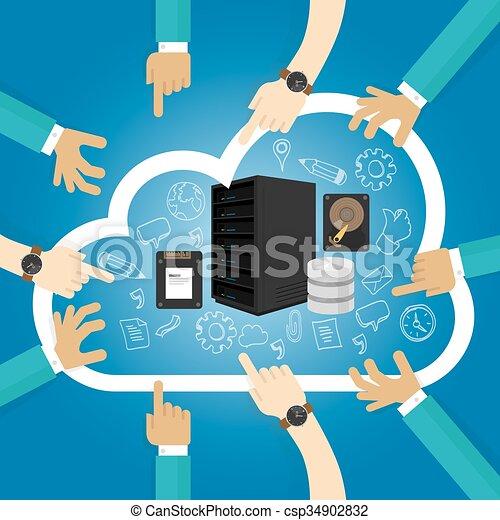 infraestructura, servicio, base de datos, almacenamiento, hosting, servidor, hardware, virtualization, compartido, iaas, nube - csp34902832