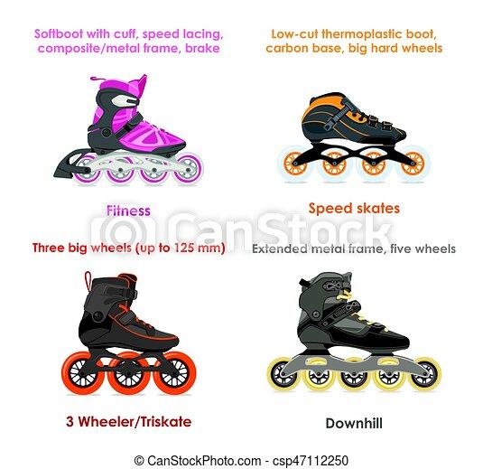 Inline skate types, set I - csp47112250