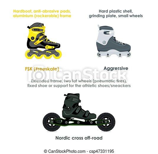 Inline skate types, set II - csp47331195