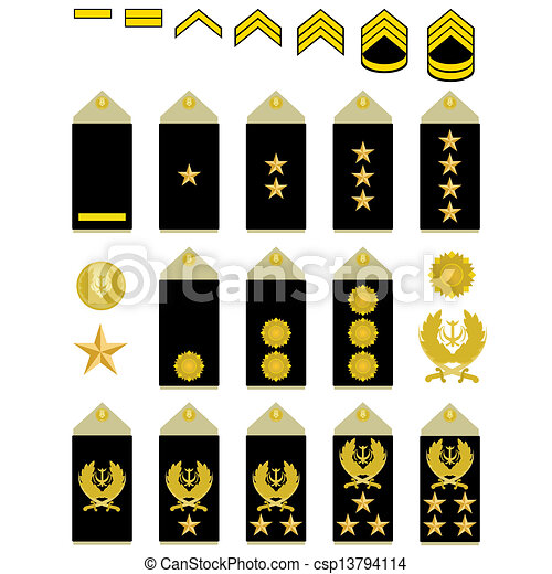 Insignia Of The Iranian Army Military Ranks And Insignia Of The