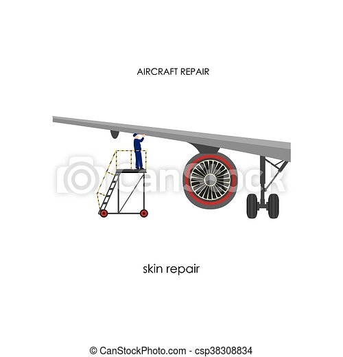 Inspection of the aircraft. Repair and maintenance - csp38308834