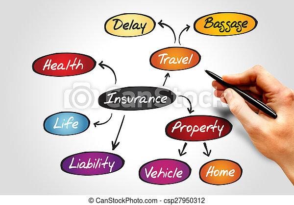 Insurance - csp27950312
