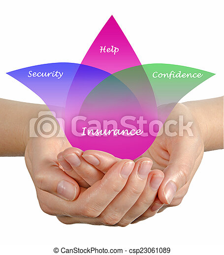 Insurance - csp23061089