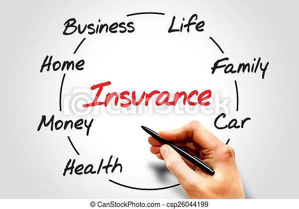 Insurance process cycle - csp26044199
