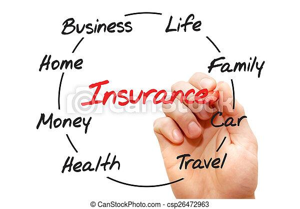 Insurance - csp26472963