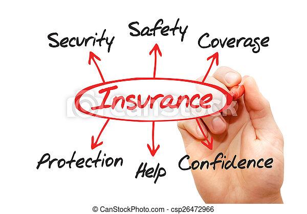 Insurance - csp26472966