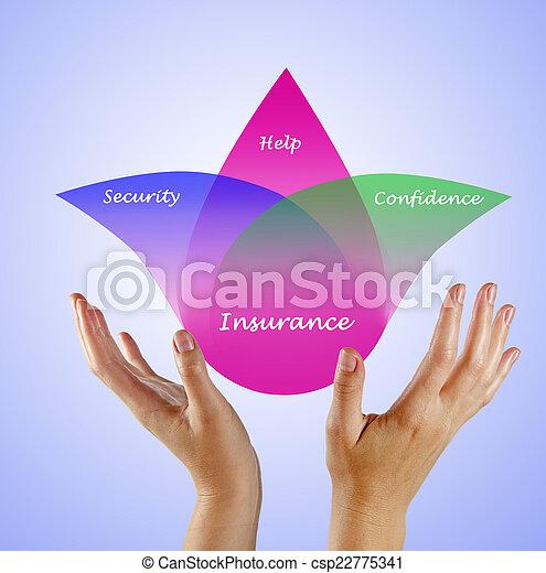 Insurance - csp22775341