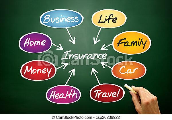 Insurance - csp26239922