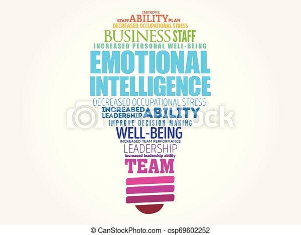 intelligence, émotif, ampoule, mot, nuage, lumière - csp69602252